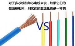电线为什么是多根细线?电线中的细线的作用