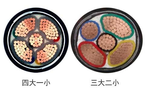 五芯电缆结构图